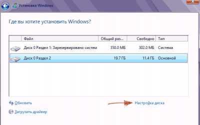 Как разбить диск в Windows 10