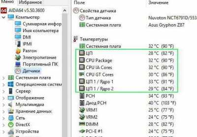 Температура процессора Windows 10